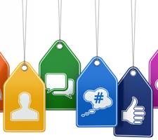 Online Marketing Sites